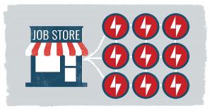 Tenstreet Job Store – Your Advertising Portal